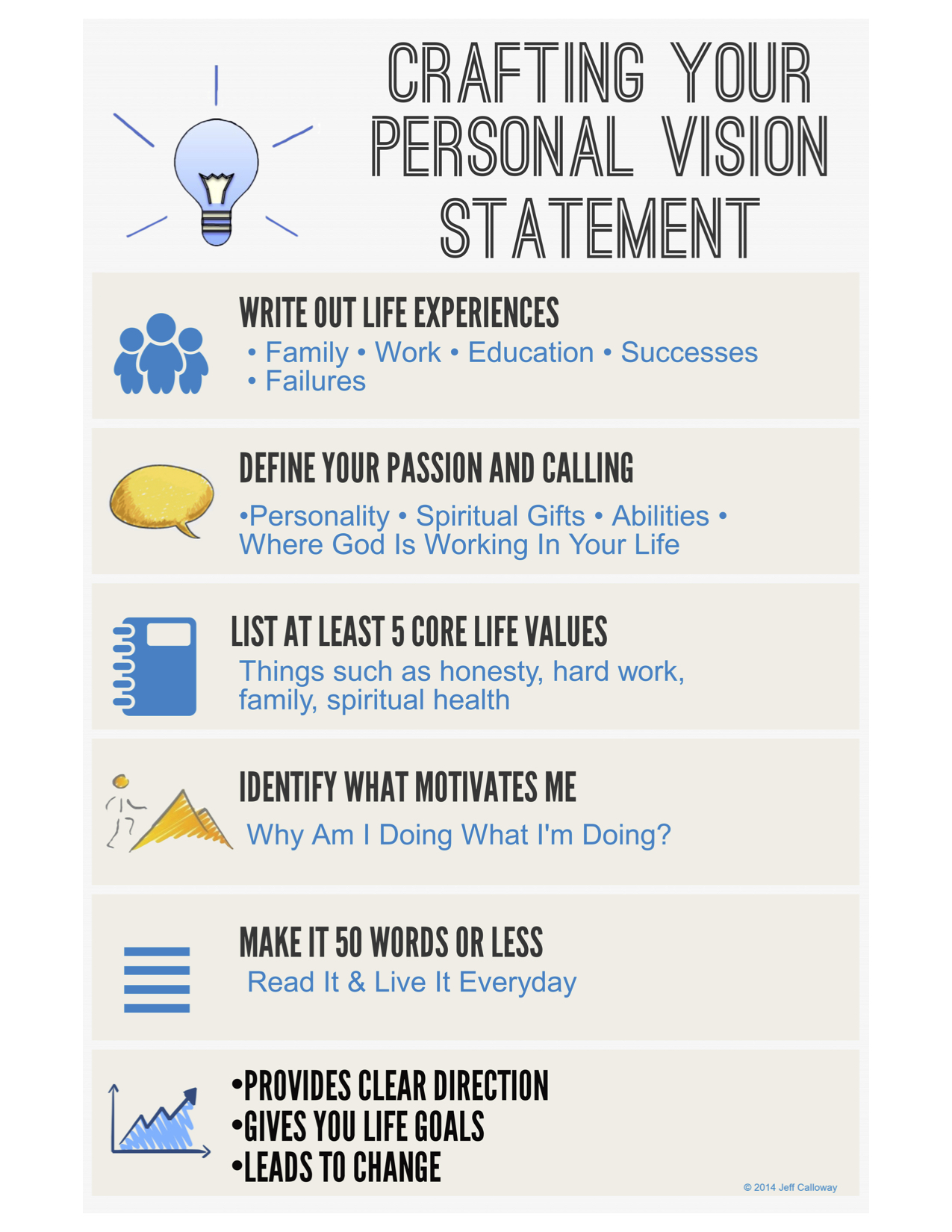 crafting a personal vision statement jeff calloway vision infographic